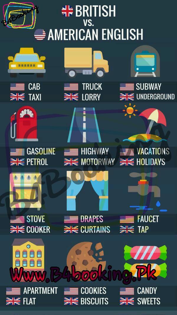 20 Words in British English vs American English